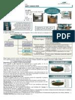Analyse Commerciale Et Diagnostic de l'Unité Commerciale