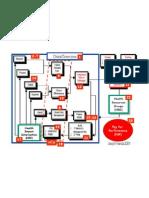 Dody Firmanda 2001 - Quality Strategic Planning Komite Medik RSUP Fatmawati versi 2001