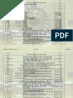 Abbreviations IEC61850