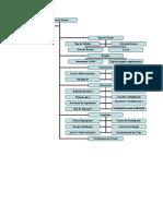 Fluxograma Formatacao Evento (2)