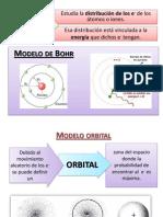 Modelos Atómicos, Estructura Electrónica, Tabla y Propiedades