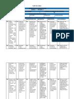 PLAN de CLASES 7 Periodo 1modificado