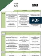Programação Do III Colóquio de Pesquisa Em Andamento. 2014.