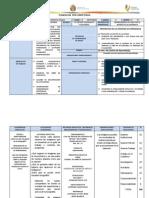 PLANEACION+POR+PROYECTO+DIDÁCTICO+DE+GEOGRAFIA+(PRIMER+GRADO)+BLOQUE+I.+SEC+1+Y+2