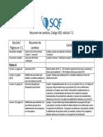 Resumen de Cambios, Código SQF, Edición 7.2