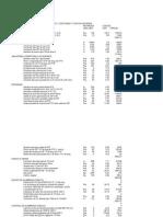 96627041 Costos Unitarios Modificados 2010