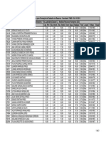 Classificacao Final 30-08-2012