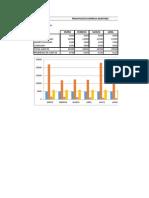 Graficas en Excel