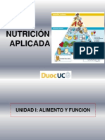 Clase 4- Micronutrientes