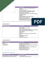 Resumen Final Medicina II