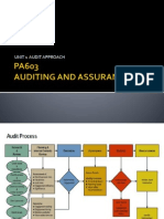 PA603_Audit Approach