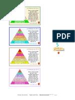 John Wooden La Piramide Del Exito Un Nuevo Paradigma de Liderazgo (Resumen) x Eltropical