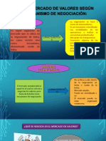 Diapositivas de Mercado de Capitales