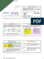 Algebra Vectorial 2012-2C
