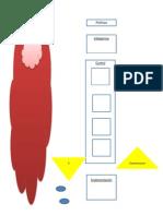 Modelo de Sistema Viable Farmacia