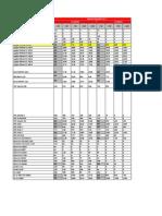 Lista de Precios y Universidades 01-04-14