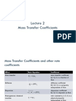 mass transfer summary