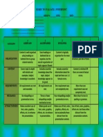 rubric to evaluate a powerpoint