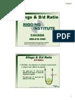 Dbyd Ratio Slings