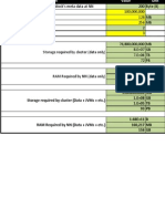 Hadoop NameNode RAM and Physical Memory for DataNodesSizing
