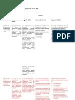 Matriz No 1 para la actividad 3, trabajo colaborativo.docx