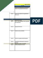 Checklist 27001