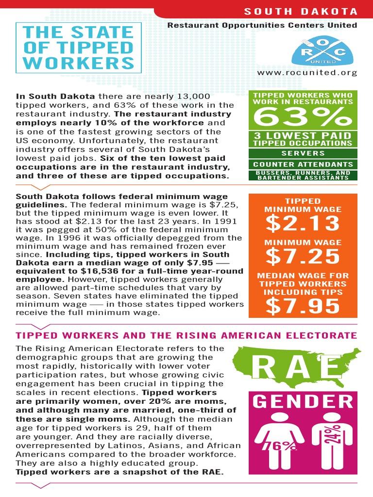 state of south dakota employee wages