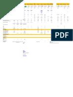 3DP Comparison