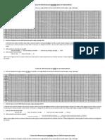 Costo Por Movilización y Por Tiempos Logísticos Mayo2014