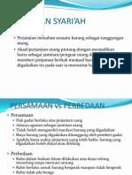 Pegadaian Syariah.ppt