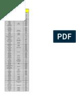Broker Data File