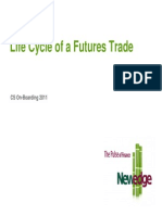 Futures Trade Lifecycle
