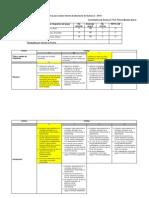 Rubrica Informe 4 5 6