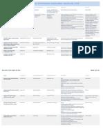 Medicamentos Veterinÿrios Autorizados Janeiro 2014