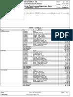 Folha_Pagto_por_Cargo3033.pdf