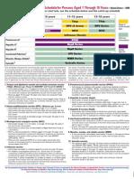 vaccine schedule 7-18 yrs