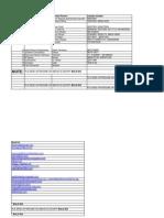 48852704 List of Consulta