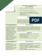 LOS JUEGOS PEDAGÓGICOS, PREDEPORTIVOS, DEPORTIVOS Y TRADICIONELES