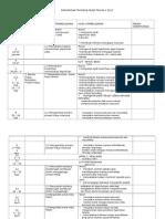 Rancangan Tahunan Sains Tahun 4 2013.Docx