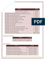 7 Listagem de Indices de Produtividade