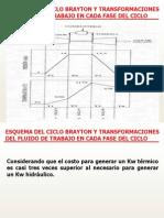Clase 6 Centrales Ciclo Combinado