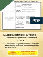 Valor Del Dinero en El Tiempo 25 Junio 2014