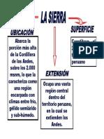 Region Sierra Adriana
