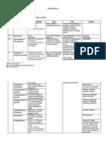 inibidores da parede.pdf