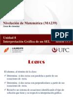MA239 2014-1 Sesión 13.1 Rectas Paralelas y Perpendiculares. Interpretación Gráfica de Un SEL