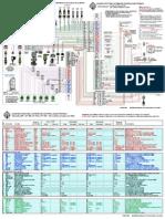 Diagrama Diagnósticos Del Sistema de Control Electrónico International DT 466, DT 570 y HT 570A - Modelo Principios de 2004
