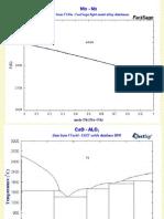 Ejemplos de Diagramas Sólido-líquido 2