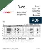 Digitação Flauta Doce Soprano