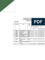 Csscheme2010 (VTUPlanet.com)Schemes