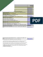 STEP 7 V12SP1 Orderlist